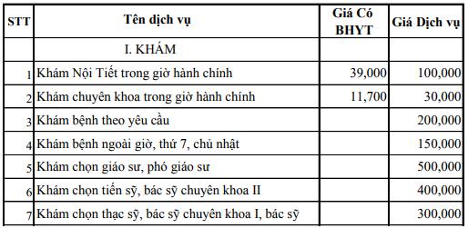 bảng giá bệnh viện nội tiết trung ương