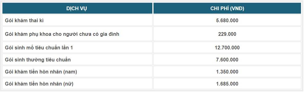 bảng giá khám bệnh viện đồng nai